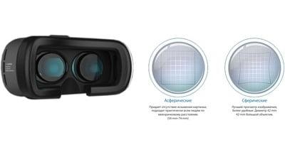 Линзы VR Box 2.0